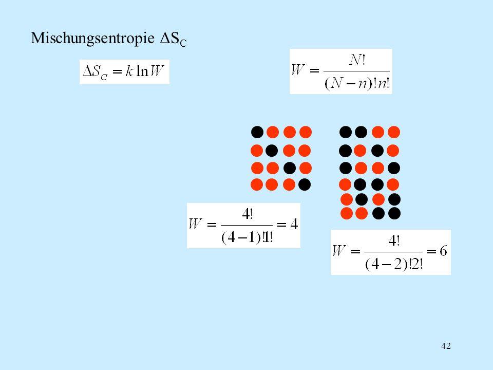 42 Mischungsentropie ΔS C