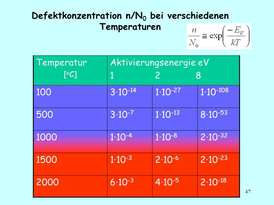 47 Defektkonzentration n/N 0 bei verschiedenen Temperaturen Temperatur [ o C] Aktivierungsenergie eV 1 2 8 1003·10 -14 1·10 -27 1·10 -108 5003·10 -7 1
