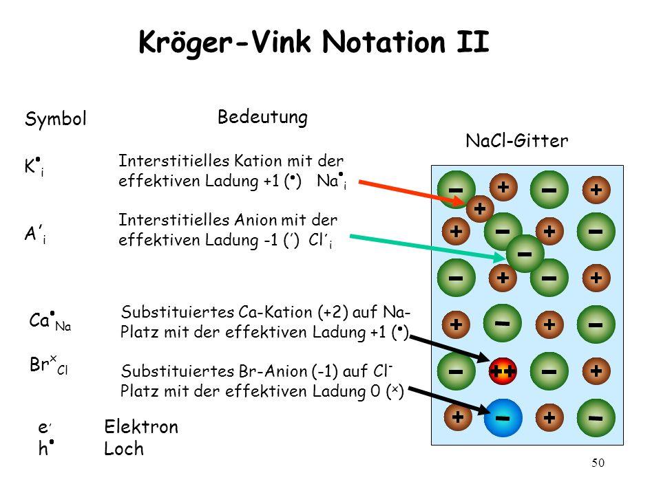 50 Kröger-Vink Notation II NaCl-Gitter Symbol K i A, i Bedeutung e, Elektron h Loch Ca Na Br x Cl Interstitielles Kation mit der effektiven Ladung +1