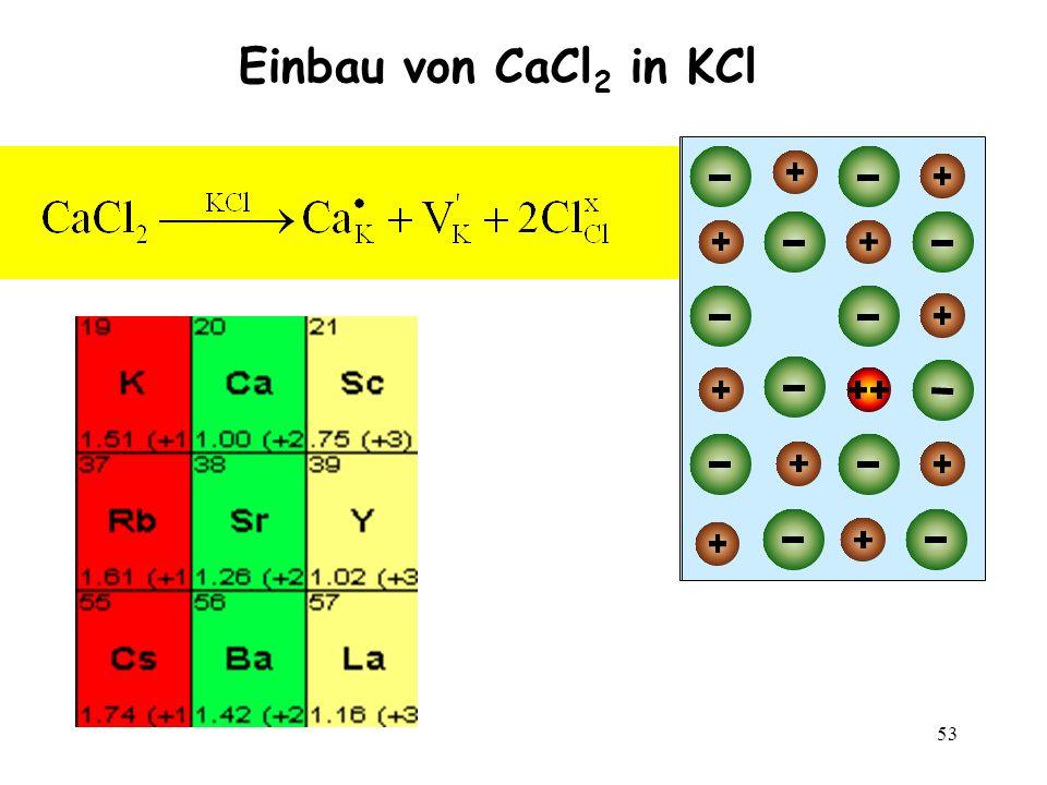 53 Einbau von CaCl 2 in KCl