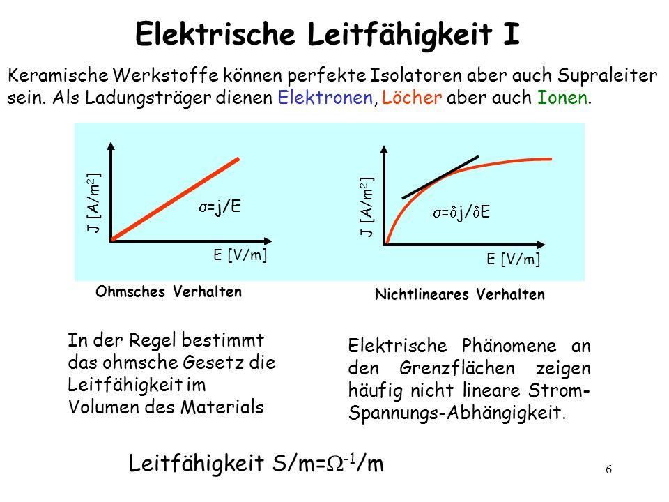 6 Elektrische Leitfähigkeit I Ohmsches Verhalten Nichtlineares Verhalten E [V/m] =j/E J [A/m 2 ] =j/E E [V/m] J [A/m 2 ] = j/ E Leitfähigkeit S/m= -1
