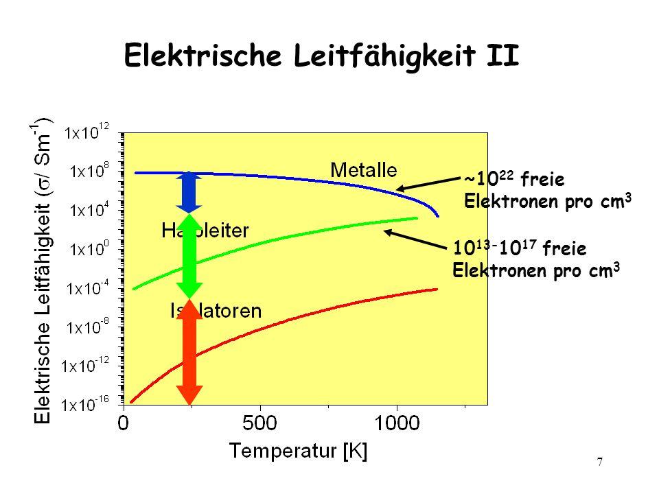 7 ~10 22 freie Elektronen pro cm 3 10 13- 10 17 freie Elektronen pro cm 3 Elektrische Leitfähigkeit II