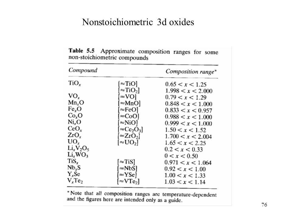 76 Nonstoichiometric 3d oxides