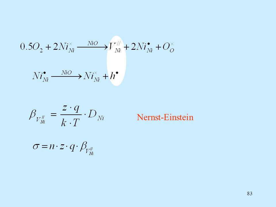 83 Nernst-Einstein