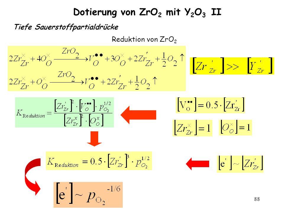 88 Dotierung von ZrO 2 mit Y 2 O 3 II Tiefe Sauerstoffpartialdrücke Reduktion von ZrO 2