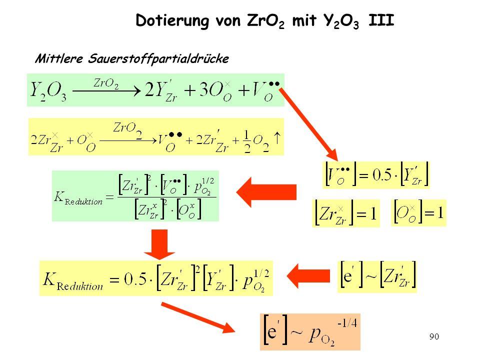90 Mittlere Sauerstoffpartialdrücke Dotierung von ZrO 2 mit Y 2 O 3 III