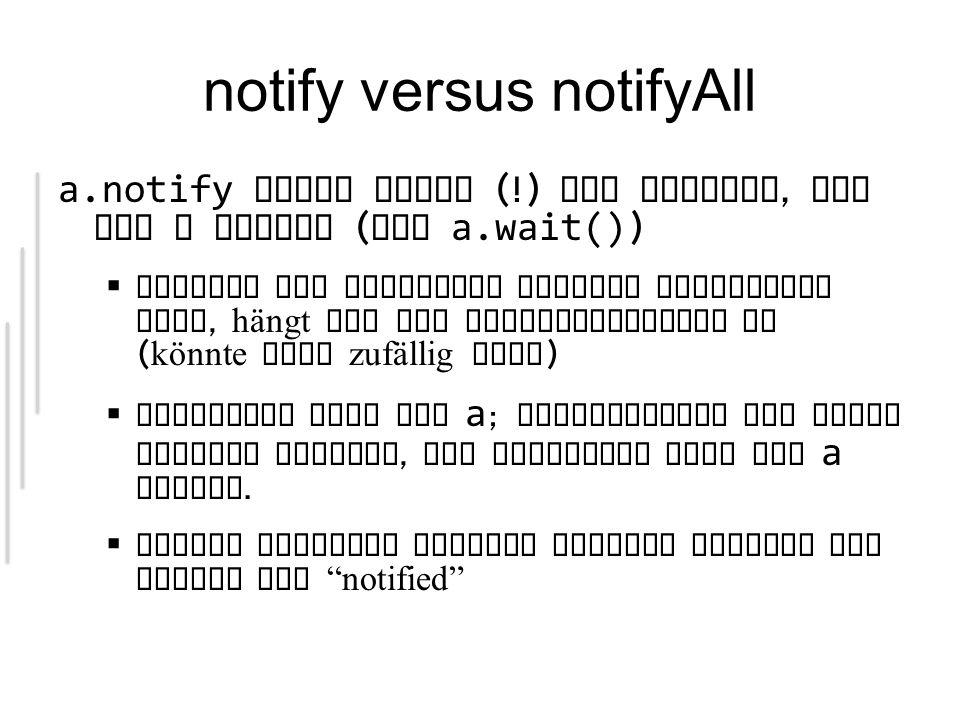 notify versus notifyAll a.notify weckt einen (!) der Threads, die auf a warten ( via a.wait() ) Welcher der wartenden Threads aufgeweckt wird, hängt von der Implementierung ab ( könnte auch zufällig sein ) Verlangen Lock auf a ; konkurrieren mit allen anderen Threads, die ebenfalls Lock auf a wollen.