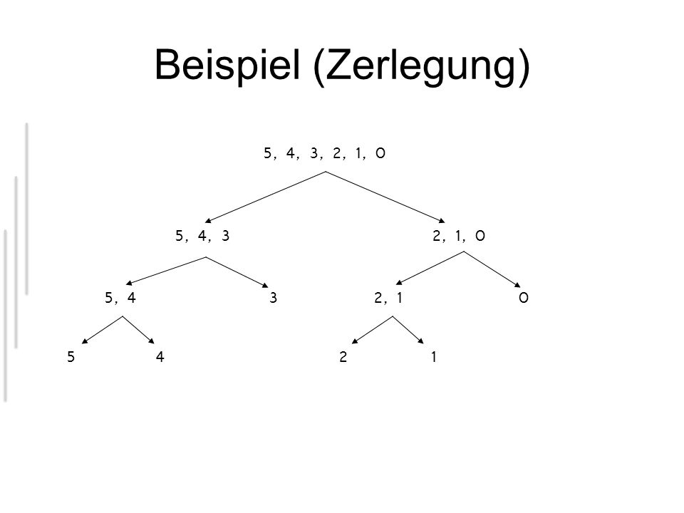 Beispiel (Zerlegung) 5, 4, 3, 2, 1, 0 5, 4, 32, 1, 0 5, 43 54 2, 10 21