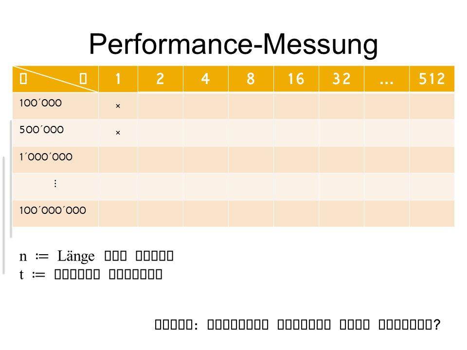 Performance-Messung n t 12481632…512 100 ´ 000 × 500 ´ 000 × 1 ´ 000 ´ 000 100 ´ 000 ´ 000 n Länge der Liste t Anzahl Threads Frage : Wieviele Threads sind optimal ?