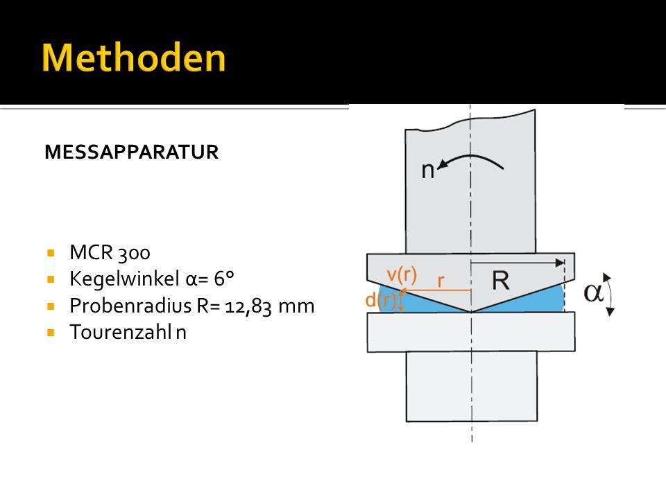 MESSAPPARATUR MCR 300 Kegelwinkel α= 6° Probenradius R= 12,83 mm Tourenzahl n
