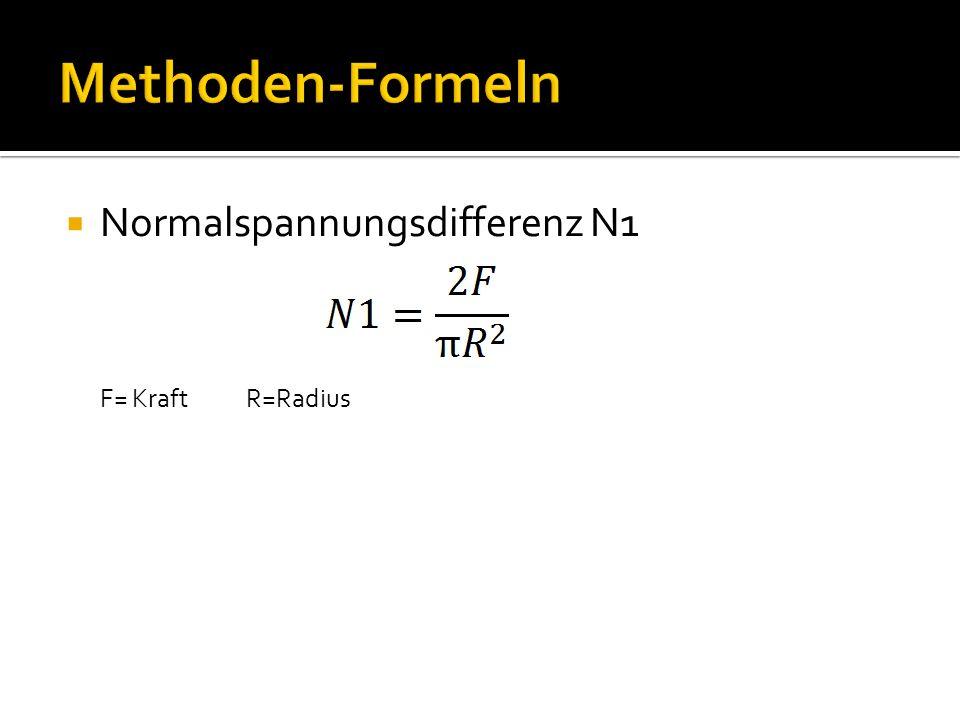 Normalspannungsdifferenz N1 F= Kraft R=Radius