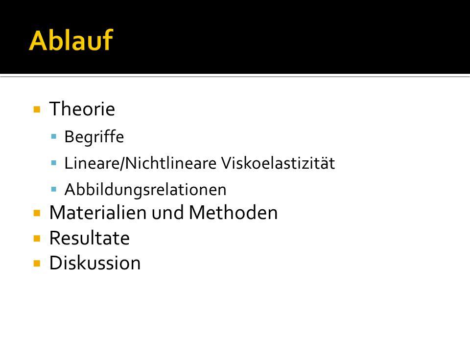 Theorie Begriffe Lineare/Nichtlineare Viskoelastizität Abbildungsrelationen Materialien und Methoden Resultate Diskussion