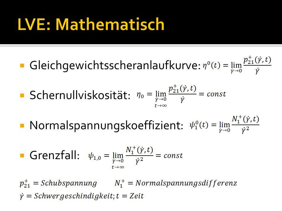 Hohe Deformationsgeschwindigkeiten Maximum Starke Abnahme für hohe Deformationsgeschwindigkeiten (weniger Verschlaufungen) Beide Werte konvergieren für t ( = const) gegen einen Gleichgewichtswert