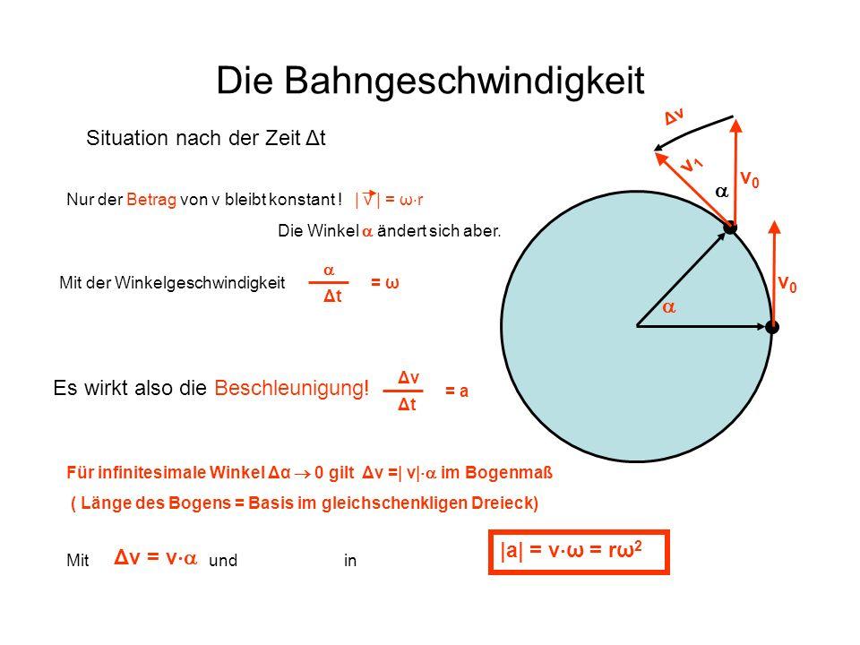 Alles im t-y-Koordinatensystem t y y(t)= r sin(ω t) Die Zeit läuft.