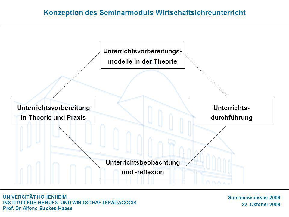 UNIVERSITÄT HOHENHEIM INSTITUT FÜR BERUFS- UND WIRTSCHAFTSPÄDAGOGIK Prof. Dr. Alfons Backes-Haase Sommersemester 2008 22. Oktober 2008 Konzeption des