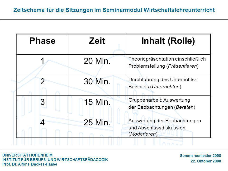 UNIVERSITÄT HOHENHEIM INSTITUT FÜR BERUFS- UND WIRTSCHAFTSPÄDAGOGIK Prof. Dr. Alfons Backes-Haase Sommersemester 2008 22. Oktober 2008 Zeitschema für
