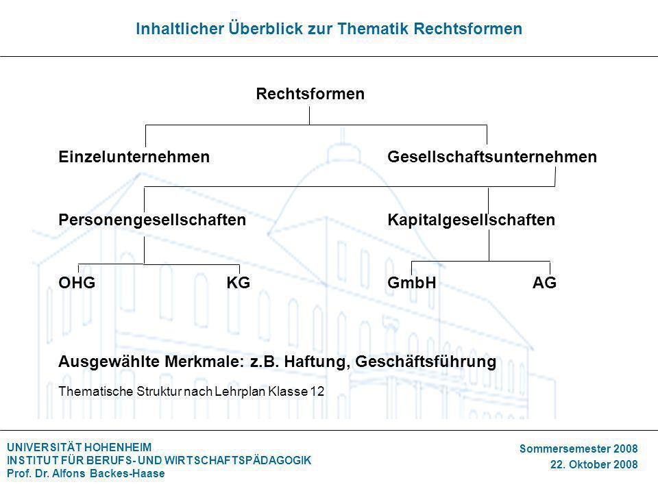 UNIVERSITÄT HOHENHEIM INSTITUT FÜR BERUFS- UND WIRTSCHAFTSPÄDAGOGIK Prof. Dr. Alfons Backes-Haase Sommersemester 2008 22. Oktober 2008 Inhaltlicher Üb