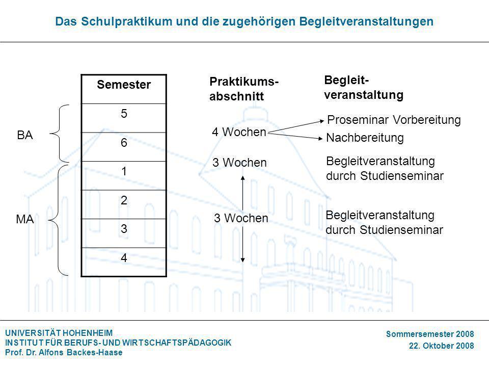 UNIVERSITÄT HOHENHEIM INSTITUT FÜR BERUFS- UND WIRTSCHAFTSPÄDAGOGIK Prof. Dr. Alfons Backes-Haase Sommersemester 2008 22. Oktober 2008 Das Schulprakti
