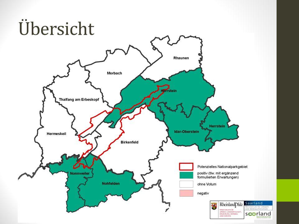 Ausblick – Nationalpark-Projekt 2014 Starter-Team Regionalmanagement Kommunen Bürgerforum / Bürgerschaft Naturpark Koopperationspartner … Verein Freundeskreis Saarland