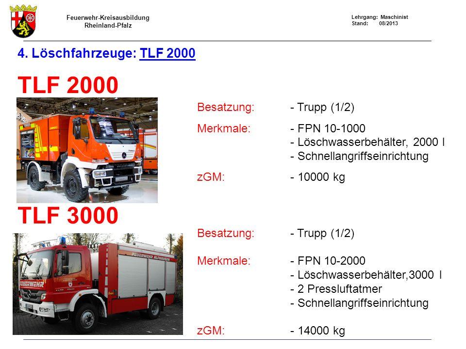 Feuerwehr-Kreisausbildung Rheinland-Pfalz Lehrgang: Maschinist Stand: 08/2013 4. Löschfahrzeuge: TLF 2000 TLF 2000 TLF 3000 Besatzung:- Trupp (1/2) Me