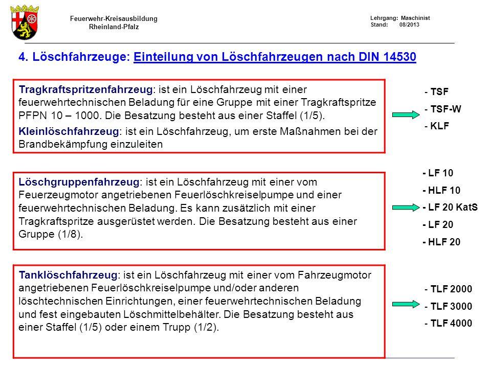 Feuerwehr-Kreisausbildung Rheinland-Pfalz Lehrgang: Maschinist Stand: 08/2013 4. Löschfahrzeuge: Einteilung von Löschfahrzeugen nach DIN 14530 Löschgr