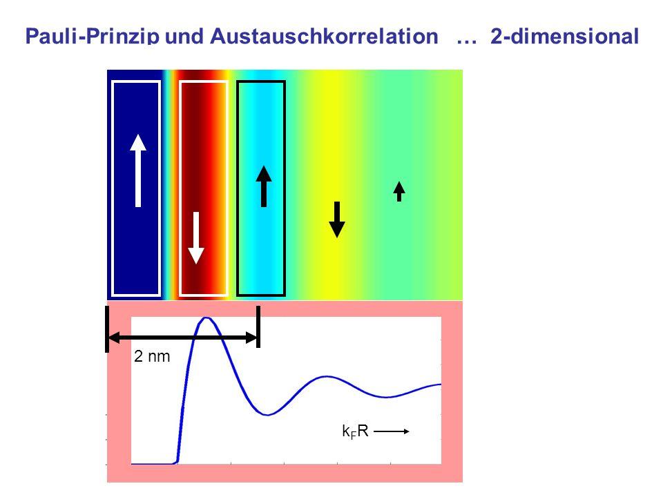 Pauli-Prinzip und Austauschkorrelation … 2-dimensional kFRkFR 2 nm