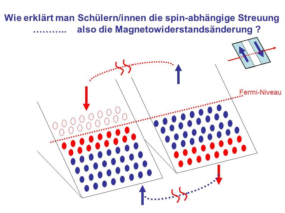Wie erklärt man Schülern/innen die spin-abhängige Streuung ……….. also die Magnetowiderstandsänderung ? Fermi-Niveau