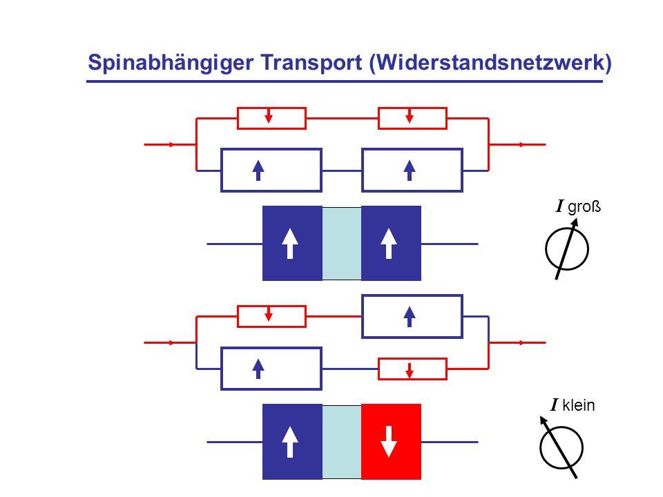 Spinabhängiger Transport (Widerstandsnetzwerk) I groß I klein