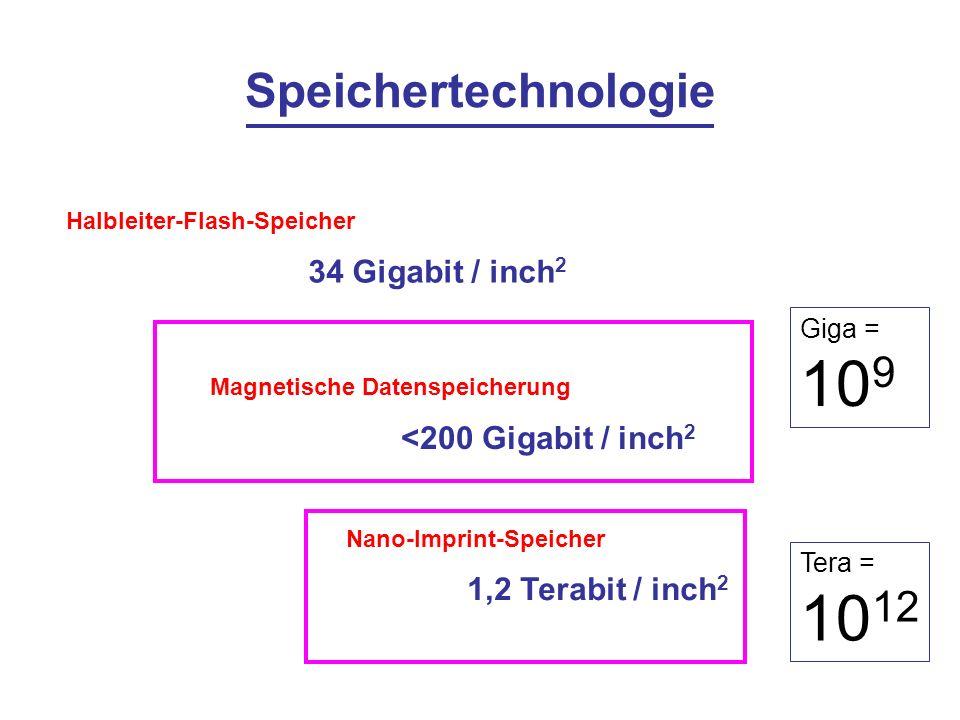 Speichertechnologie Halbleiter-Flash-Speicher 34 Gigabit / inch 2 Magnetische Datenspeicherung <200 Gigabit / inch 2 Nano-Imprint-Speicher 1,2 Terabit