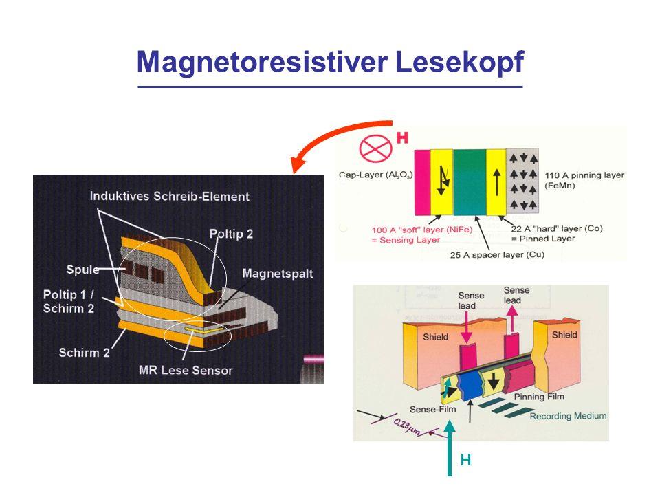 Magnetoresistiver Lesekopf H