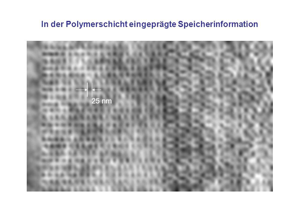 In der Polymerschicht eingeprägte Speicherinformation 25 nm
