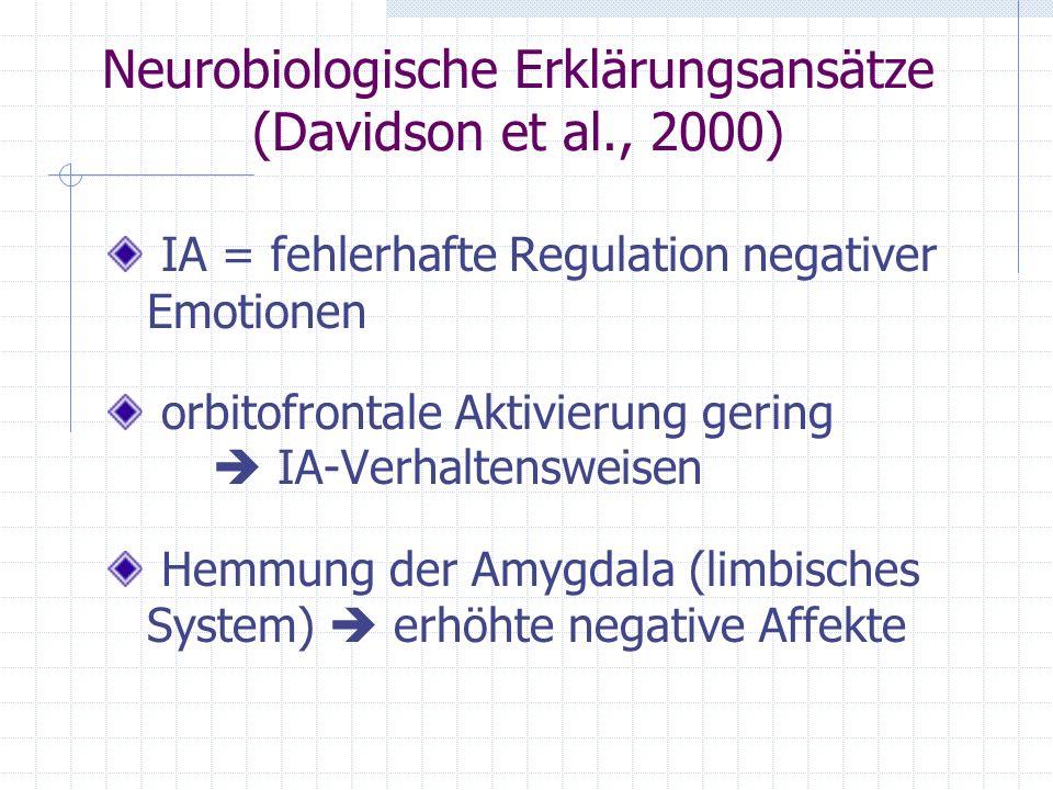Neurobiologische Erklärungsansätze (Davidson et al., 2000) IA = fehlerhafte Regulation negativer Emotionen orbitofrontale Aktivierung gering IA-Verhal