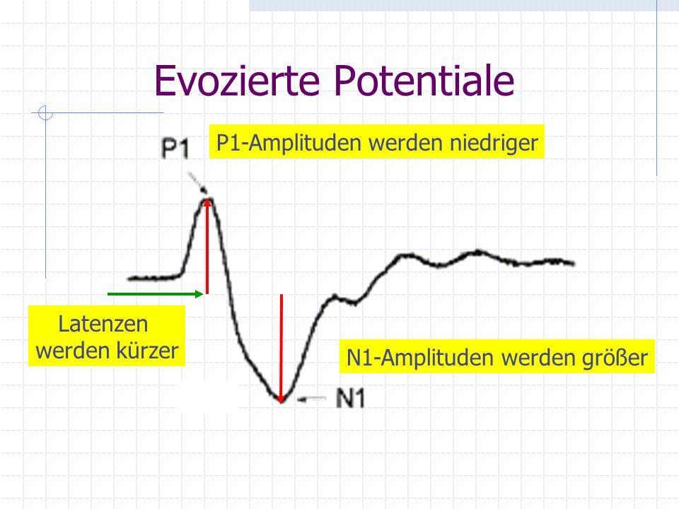 Evozierte Potentiale P1-Amplituden werden niedriger N1-Amplituden werden größer Latenzen werden kürzer