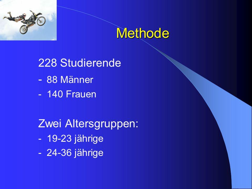 Methode 228 Studierende - 88 Männer -140 Frauen Zwei Altersgruppen: -19-23 jährige -24-36 jährige