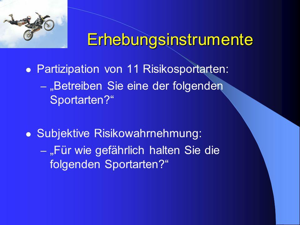 Erhebungsinstrumente Partizipation von 11 Risikosportarten: – Betreiben Sie eine der folgenden Sportarten? Subjektive Risikowahrnehmung: – Für wie gef