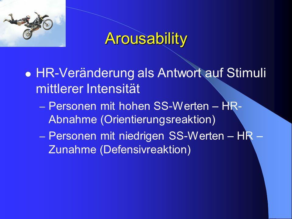 Arousability HR-Veränderung als Antwort auf Stimuli mittlerer Intensität – Personen mit hohen SS-Werten – HR- Abnahme (Orientierungsreaktion) – Person
