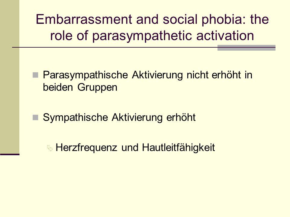Embarrassment and social phobia: the role of parasympathetic activation Parasympathische Aktivierung nicht erhöht in beiden Gruppen Sympathische Aktiv