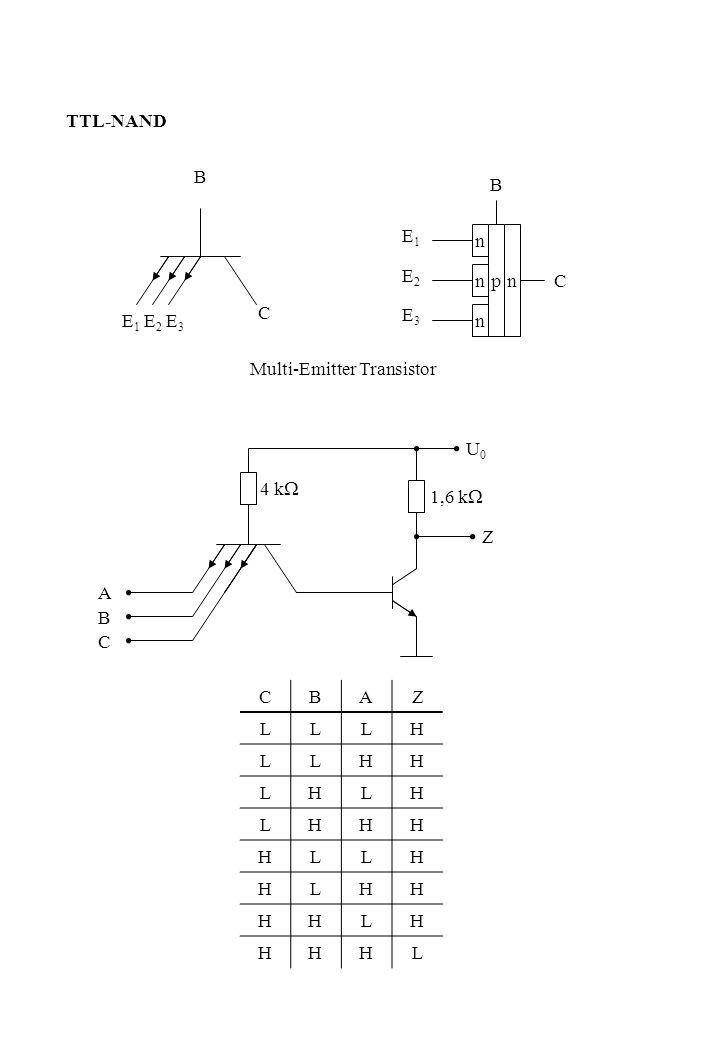 TTL-NAND B C E 1 E 2 E 3 pn n n n B C E1E2E3E1E2E3 Multi-Emitter Transistor ABCABC 4 k 1,6 k CBAZ LLLH LLHH LHLH LHHH HLLH HLHH HHLH HHHL Z U0U0