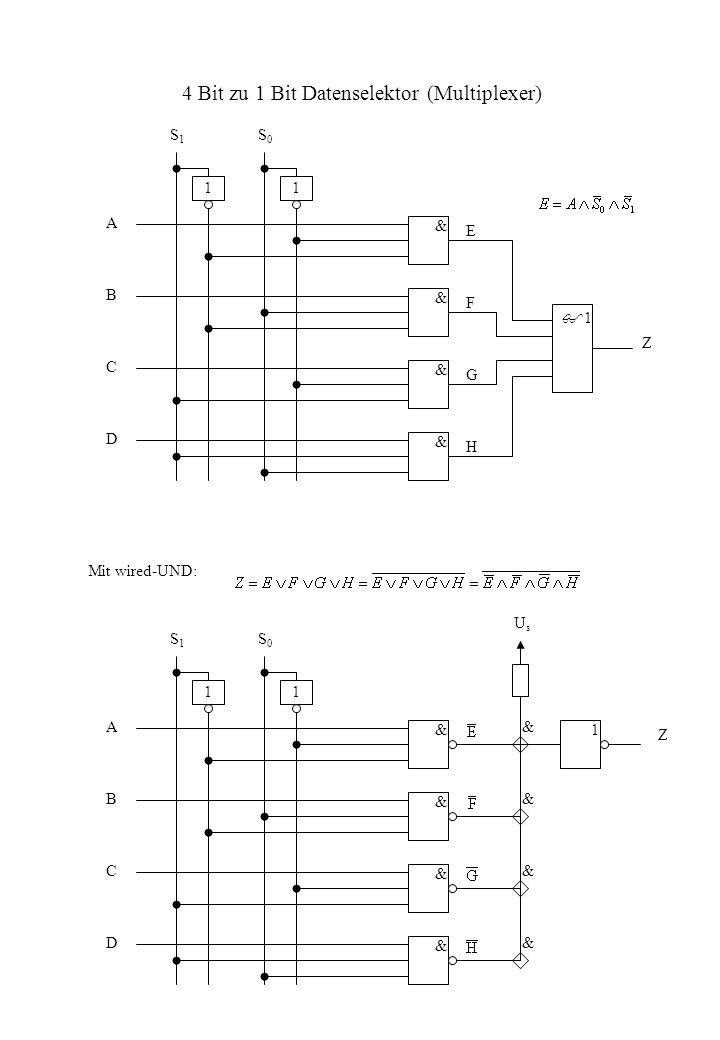 4 Bit zu 1 Bit Datenselektor (Multiplexer) & & & & 11 1 S0S0 S1S1 A B C D Z E F G H 11 S0S0 S1S1 A B C D Z 1&& UsUs && & & & & Mit wired-UND: