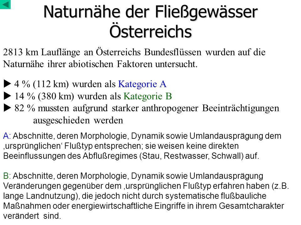 Naturnähe der Fließgewässer Österreichs 2813 km Lauflänge an Österreichs Bundesflüssen wurden auf die Naturnähe ihrer abiotischen Faktoren untersucht.