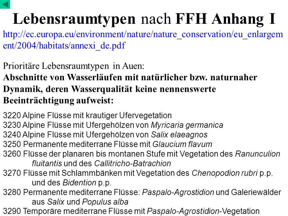 Leitarten -- in Österreich in kritischem Maß gefährdet oder vom Aussterben bedroht Europ.