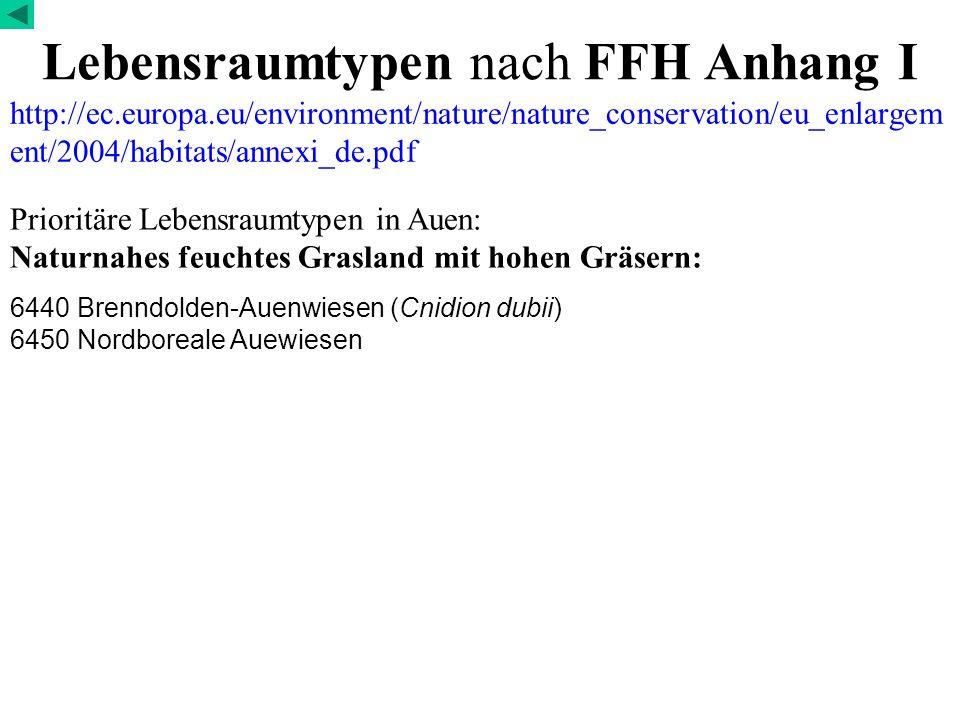 Lebensraumtypen nach FFH Anhang I http://ec.europa.eu/environment/nature/nature_conservation/eu_enlargem ent/2004/habitats/annexi_de.pdf Prioritäre Le