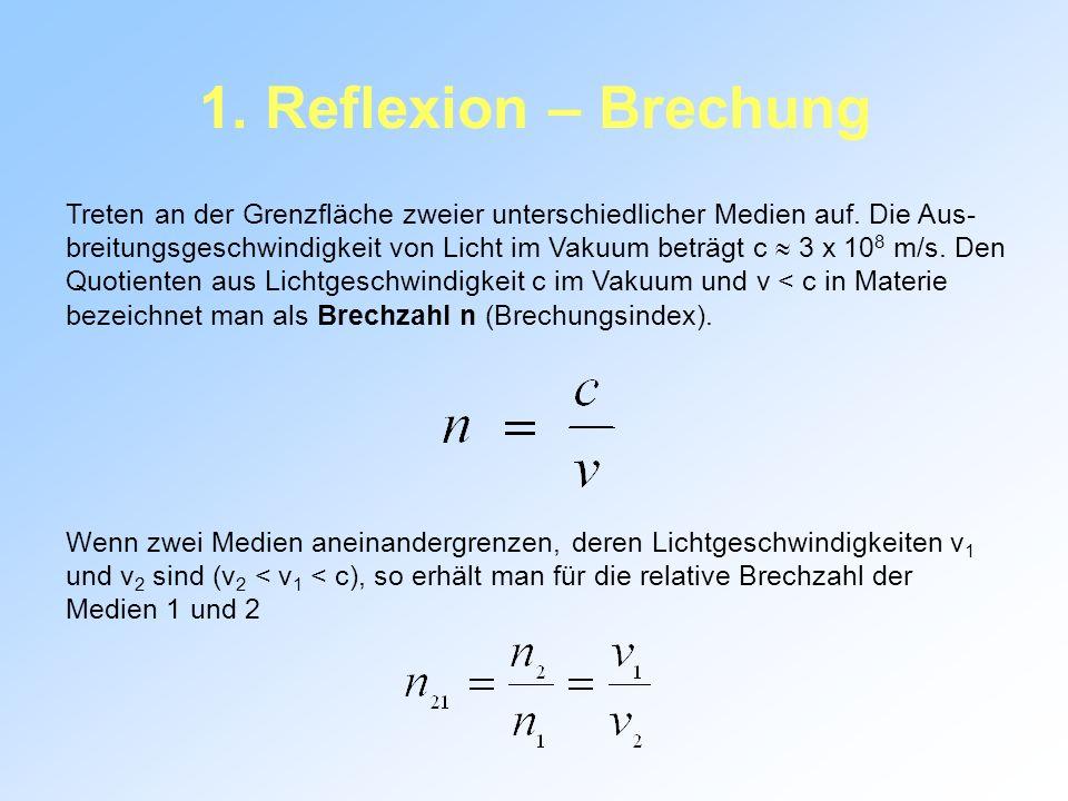 1. Reflexion – Brechung Treten an der Grenzfläche zweier unterschiedlicher Medien auf. Die Aus- breitungsgeschwindigkeit von Licht im Vakuum beträgt c