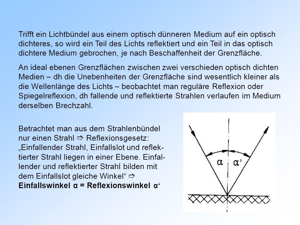 α 1 : Einfallswinkel α 2 : Brechungswinkel Snelliussches Brechungsgesetz: Beim Übergang vom optisch dünneren zum optisch dichteren Medium (n 2 > n 1 ) wird das Licht zum Einfallslot hin gebrochen und umgekehrt.