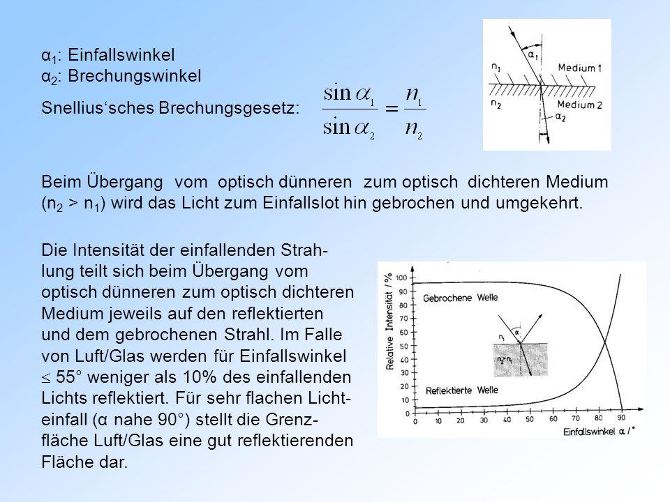 α 1 : Einfallswinkel α 2 : Brechungswinkel Snelliussches Brechungsgesetz: Beim Übergang vom optisch dünneren zum optisch dichteren Medium (n 2 > n 1 )