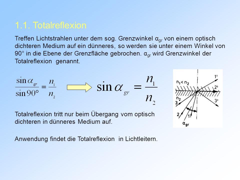 1.1. Totalreflexion Treffen Lichtstrahlen unter dem sog. Grenzwinkel α gr von einem optisch dichteren Medium auf ein dünneres, so werden sie unter ein