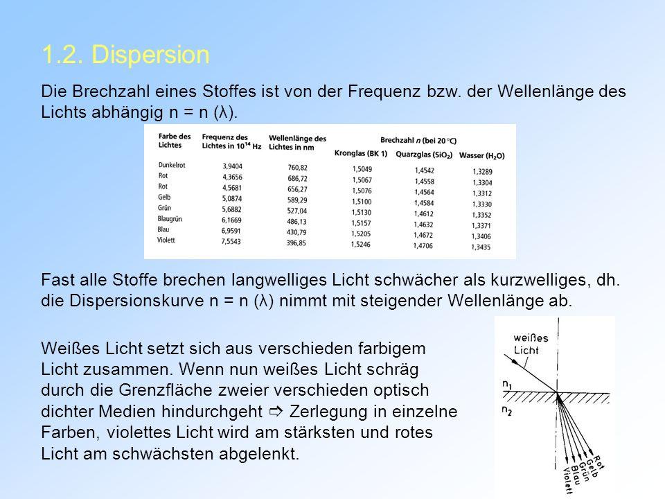 1.2. Dispersion Die Brechzahl eines Stoffes ist von der Frequenz bzw. der Wellenlänge des Lichts abhängig n = n (λ). Fast alle Stoffe brechen langwell