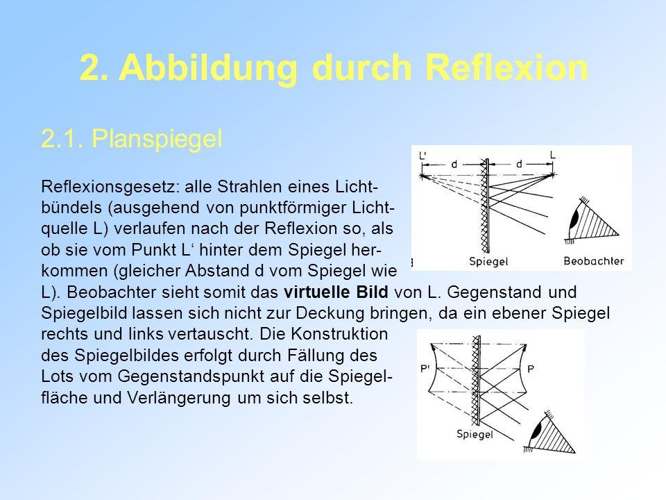 2. Abbildung durch Reflexion 2.1. Planspiegel Reflexionsgesetz: alle Strahlen eines Licht- bündels (ausgehend von punktförmiger Licht- quelle L) verla