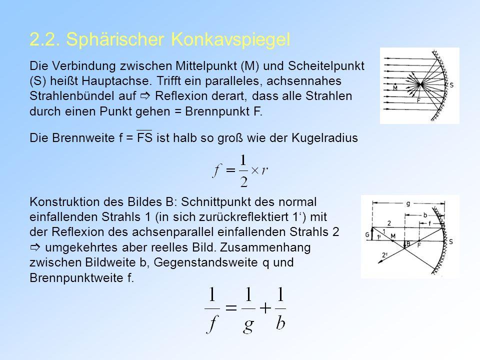 2.2. Sphärischer Konkavspiegel Die Verbindung zwischen Mittelpunkt (M) und Scheitelpunkt (S) heißt Hauptachse. Trifft ein paralleles, achsennahes Stra