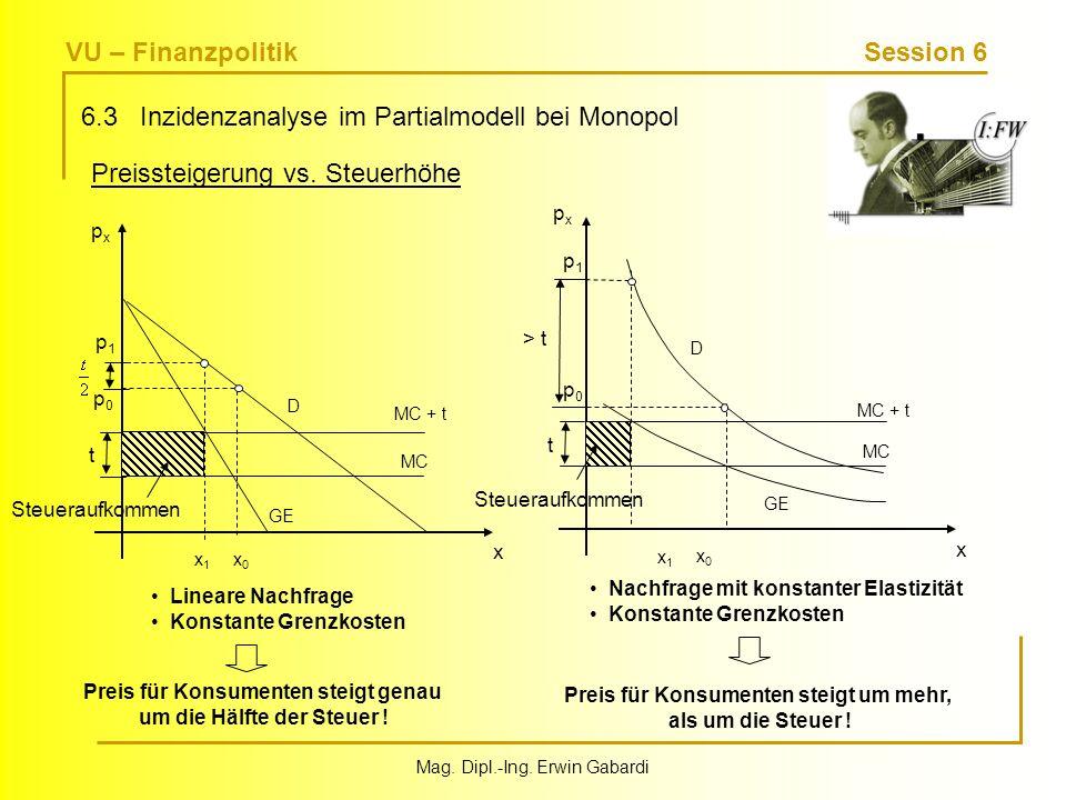 VU – Finanzpolitik Session 6 Mag. Dipl.-Ing. Erwin Gabardi 6.3 Inzidenzanalyse im Partialmodell bei Monopol Lineare Nachfrage Konstante Grenzkosten x